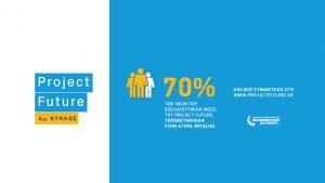 Ξεκινάει ο 4ος κύκλος του Project Future σε Αθήνα, Θεσσαλονίκη και Ηράκλειο Κρήτης